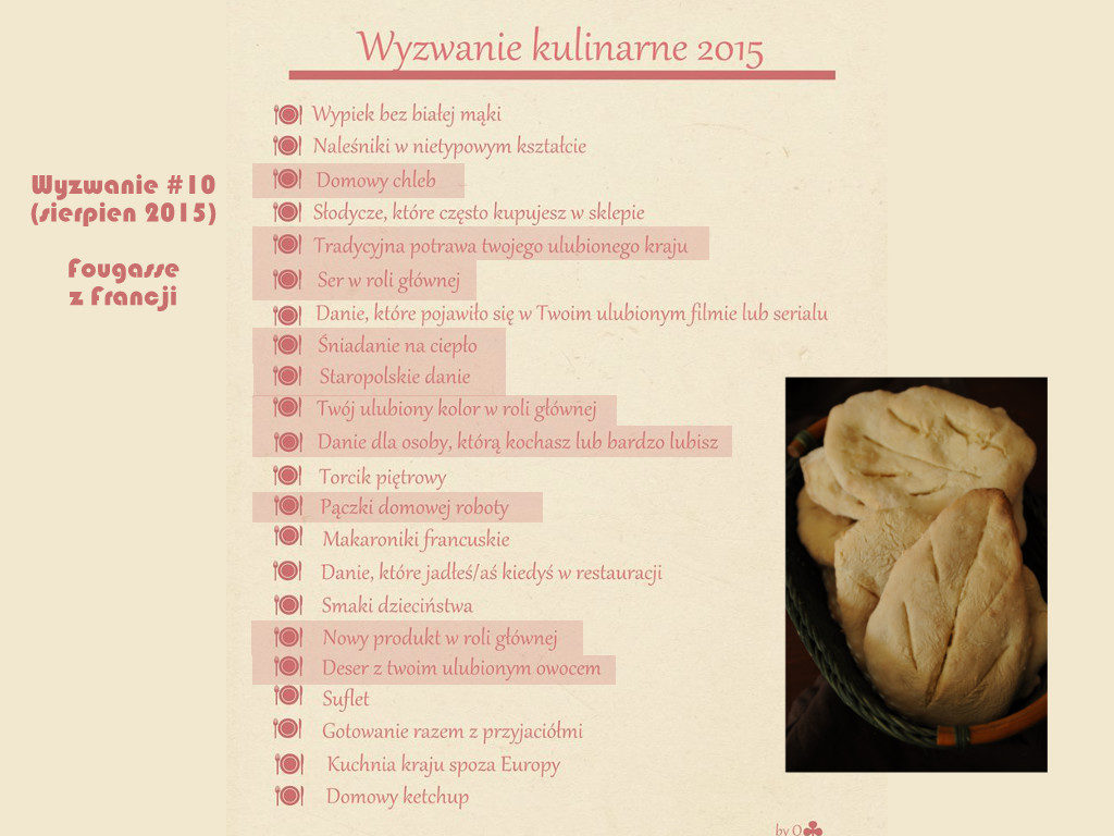 Wyzwanie kulinarne 2015 Tradycyjna potrawa Twojego ulubionego kraju Fougasse