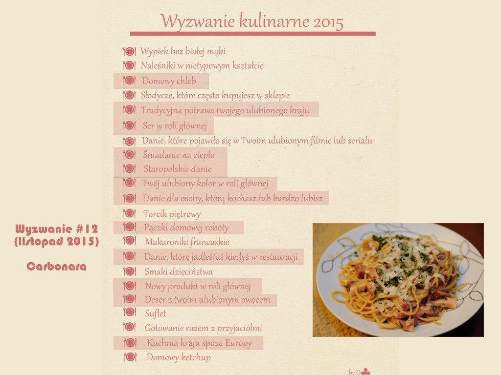 Wyzwanie kulinarne 2015 Danie, które jadłaś w restauracji Carbonara