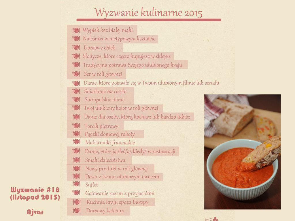 Wyzwanie kulinarne 2015 Domowy ketchup Ajvar